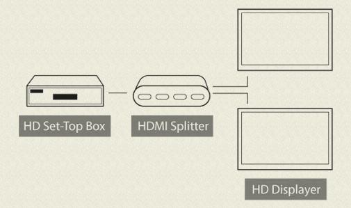 Схема подключения HDMI Splitter HD-102