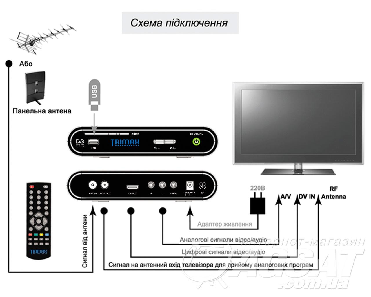 схема подключения ресивера Trimax TR-2012HD к телевизору