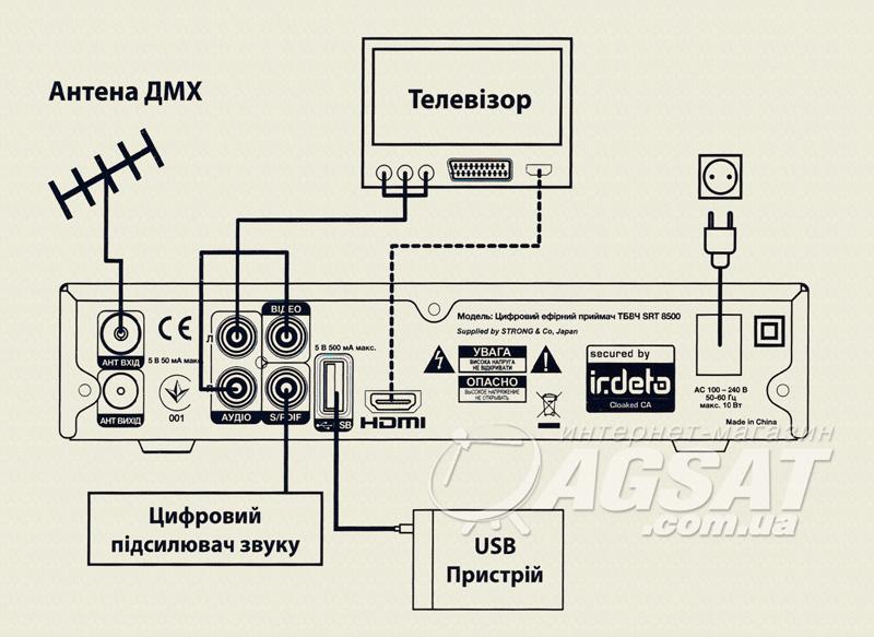 схема подключения ресивера