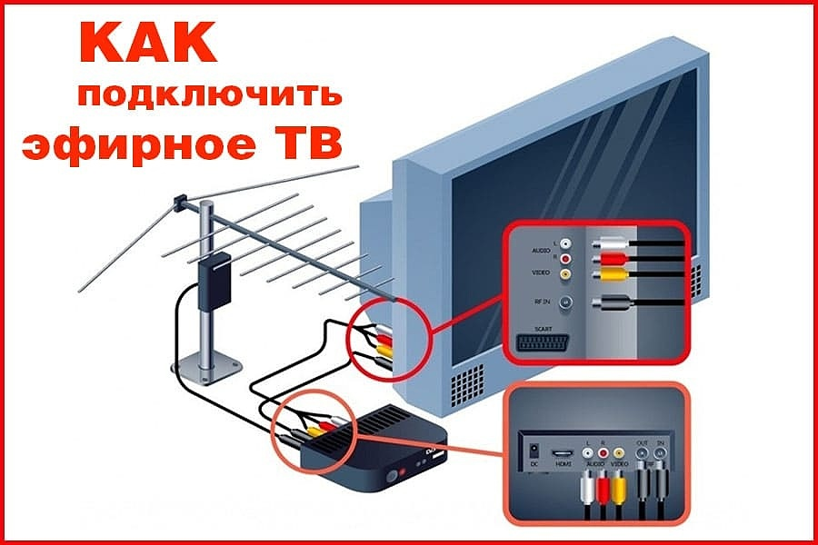Как подключить эфирное ТВ