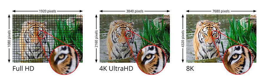 Full HD - 4K - 8K